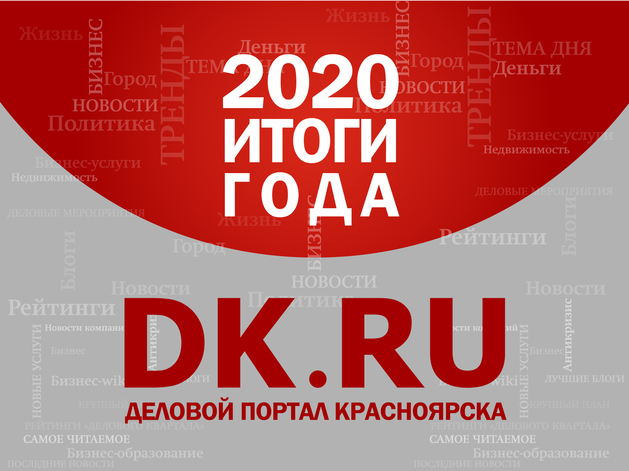 2020-й поставил задачи на годы вперед
